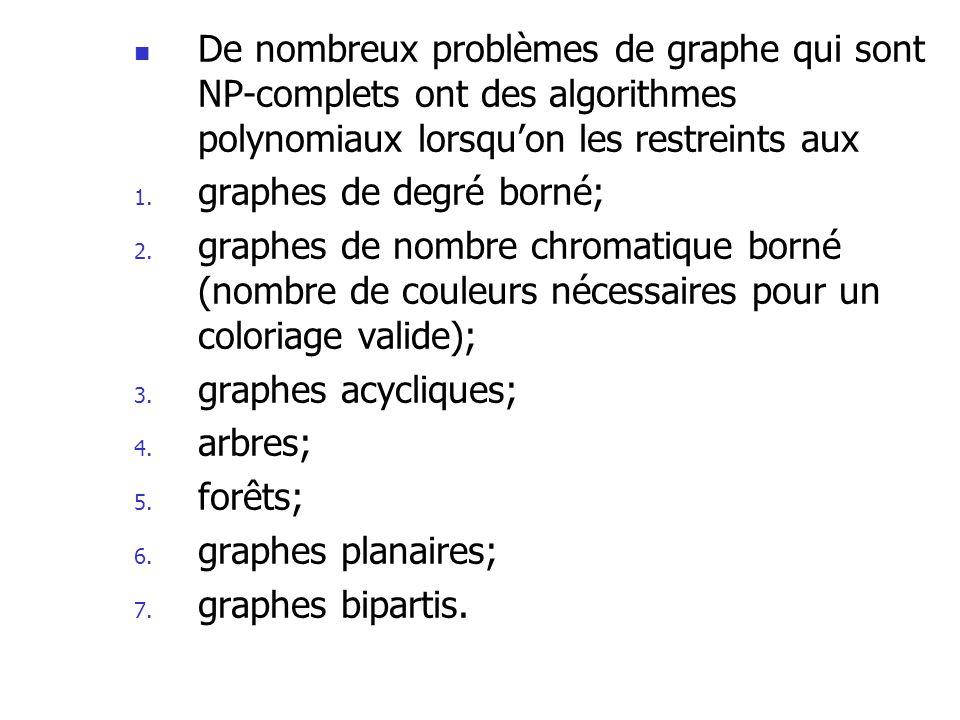  De nombreux problèmes de graphe qui sont NP-complets ont des algorithmes polynomiaux lorsqu'on les restreints aux 1. graphes de degré borné; 2. grap