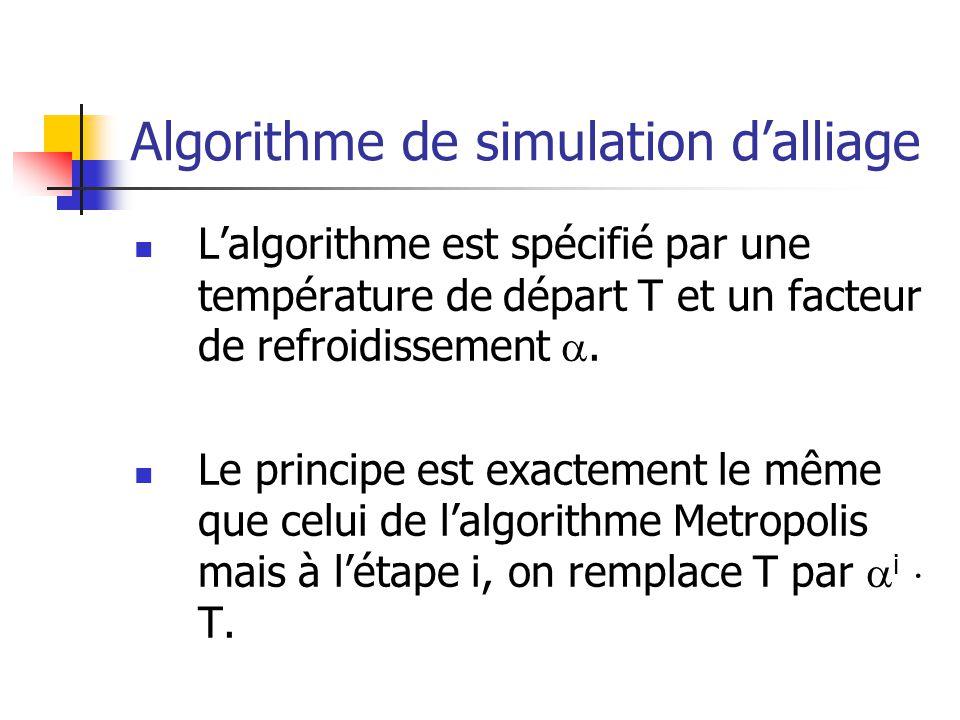 Algorithme de simulation d'alliage  L'algorithme est spécifié par une température de départ T et un facteur de refroidissement .  Le principe est e