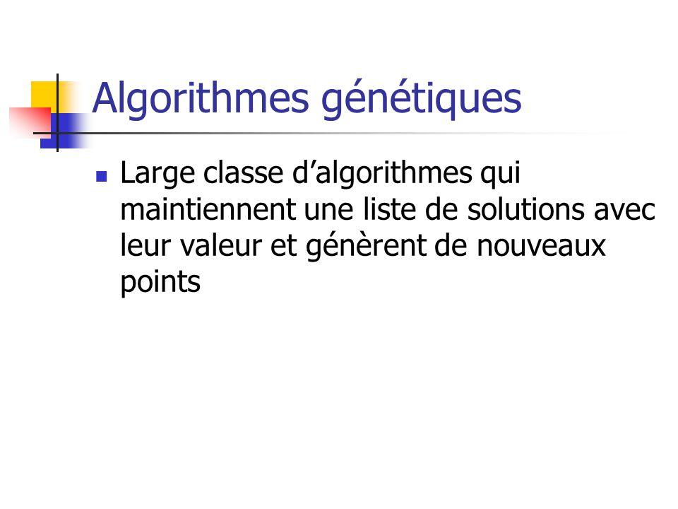 Algorithmes génétiques  Large classe d'algorithmes qui maintiennent une liste de solutions avec leur valeur et génèrent de nouveaux points