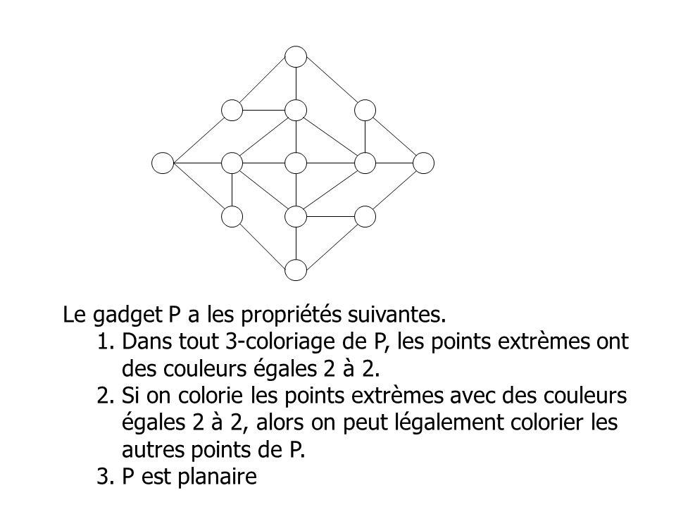 Le gadget P a les propriétés suivantes. 1.Dans tout 3-coloriage de P, les points extrèmes ont des couleurs égales 2 à 2. 2.Si on colorie les points ex