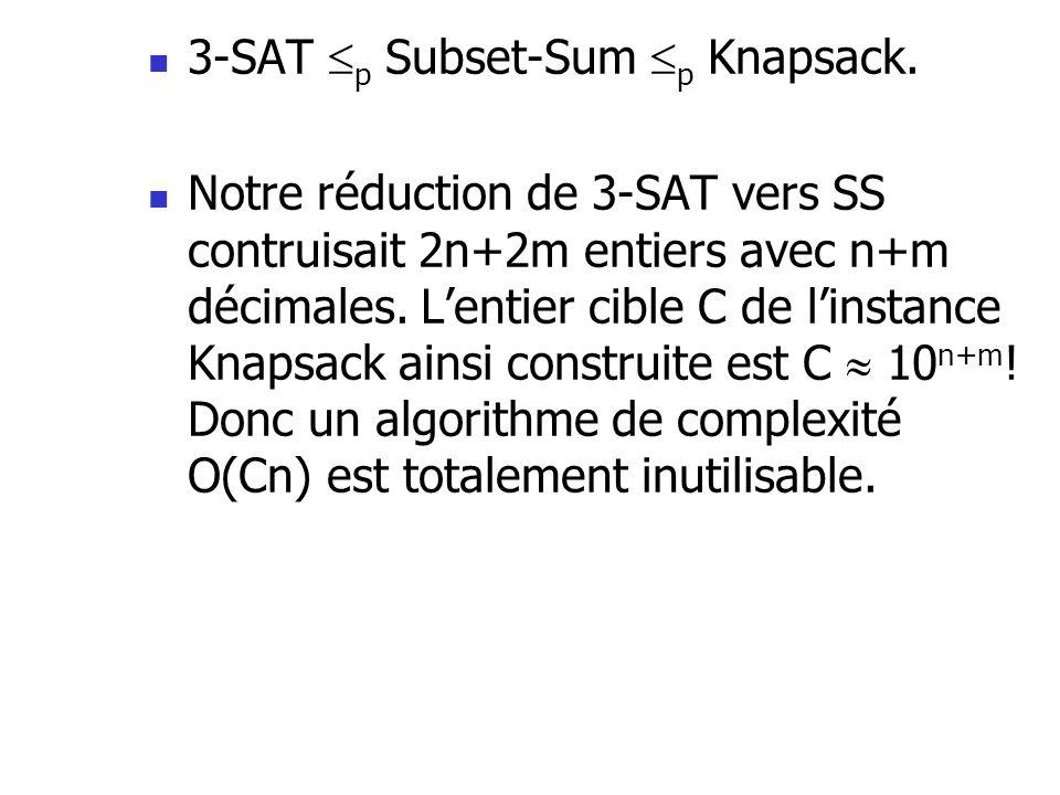  3-SAT  p Subset-Sum  p Knapsack.  Notre réduction de 3-SAT vers SS contruisait 2n+2m entiers avec n+m décimales. L'entier cible C de l'instance K