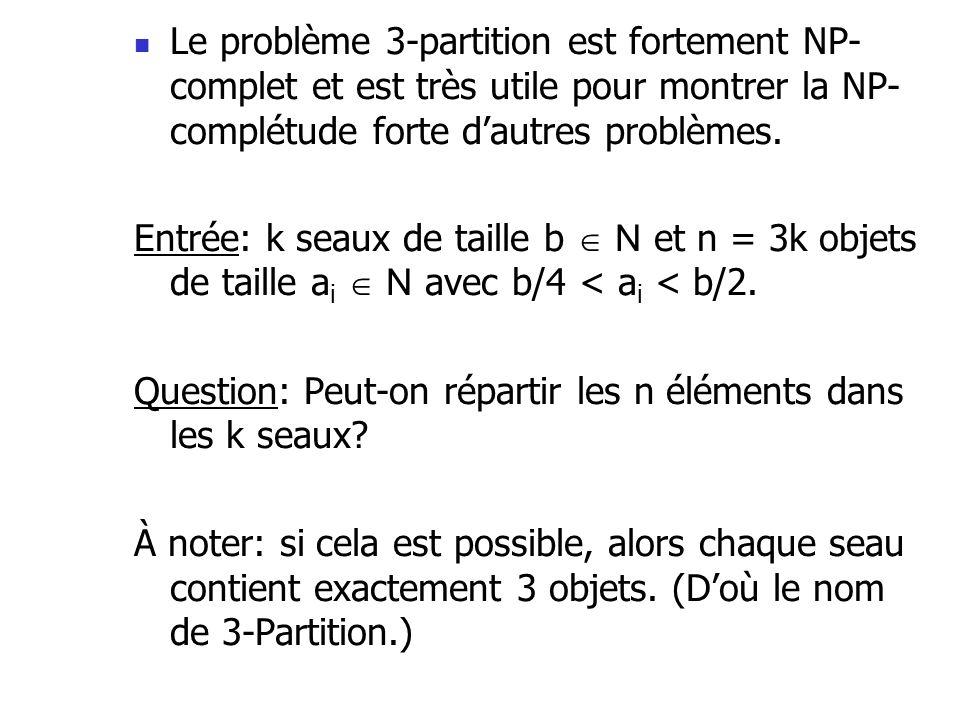  Le problème 3-partition est fortement NP- complet et est très utile pour montrer la NP- complétude forte d'autres problèmes. Entrée: k seaux de tail