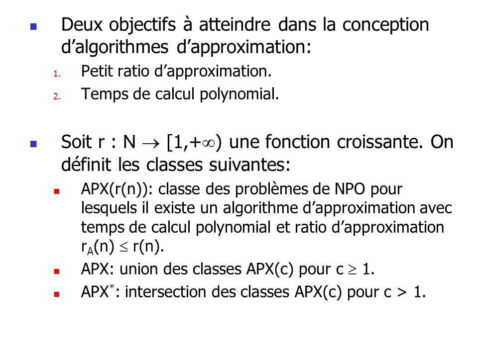  Deux objectifs à atteindre dans la conception d'algorithmes d'approximation: 1. Petit ratio d'approximation. 2. Temps de calcul polynomial.  Soit r
