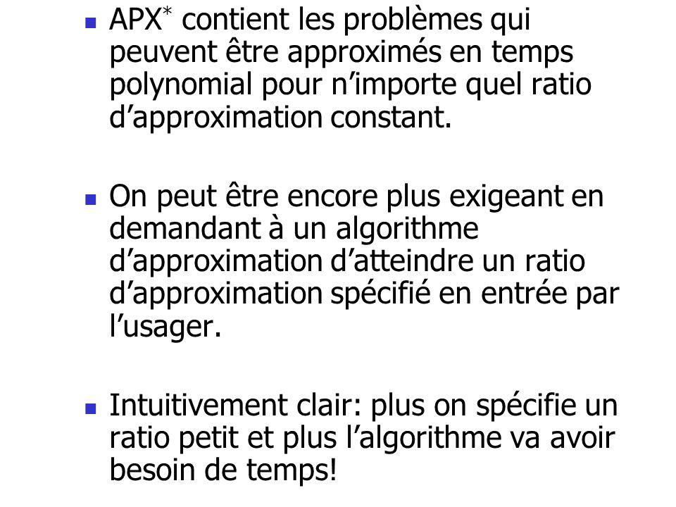 APX * contient les problèmes qui peuvent être approximés en temps polynomial pour n'importe quel ratio d'approximation constant.  On peut être enco