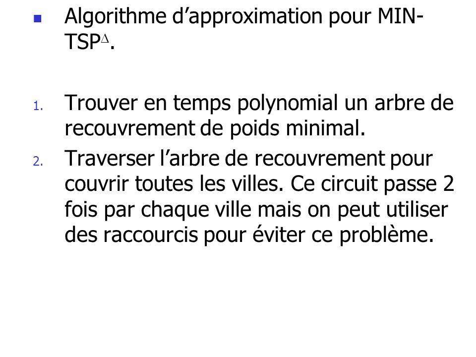  Algorithme d'approximation pour MIN- TSP . 1. Trouver en temps polynomial un arbre de recouvrement de poids minimal. 2. Traverser l'arbre de recouv