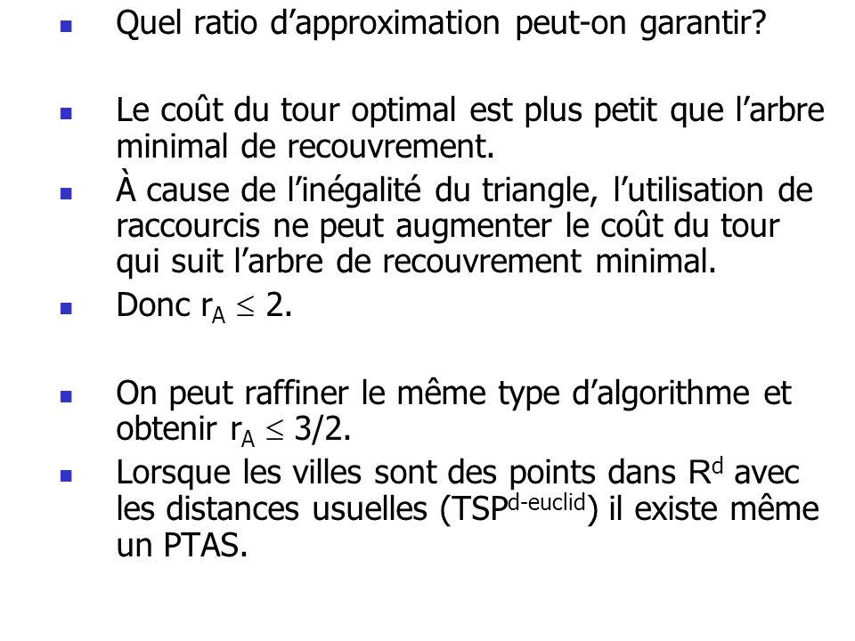  Quel ratio d'approximation peut-on garantir?  Le coût du tour optimal est plus petit que l'arbre minimal de recouvrement.  À cause de l'inégalité