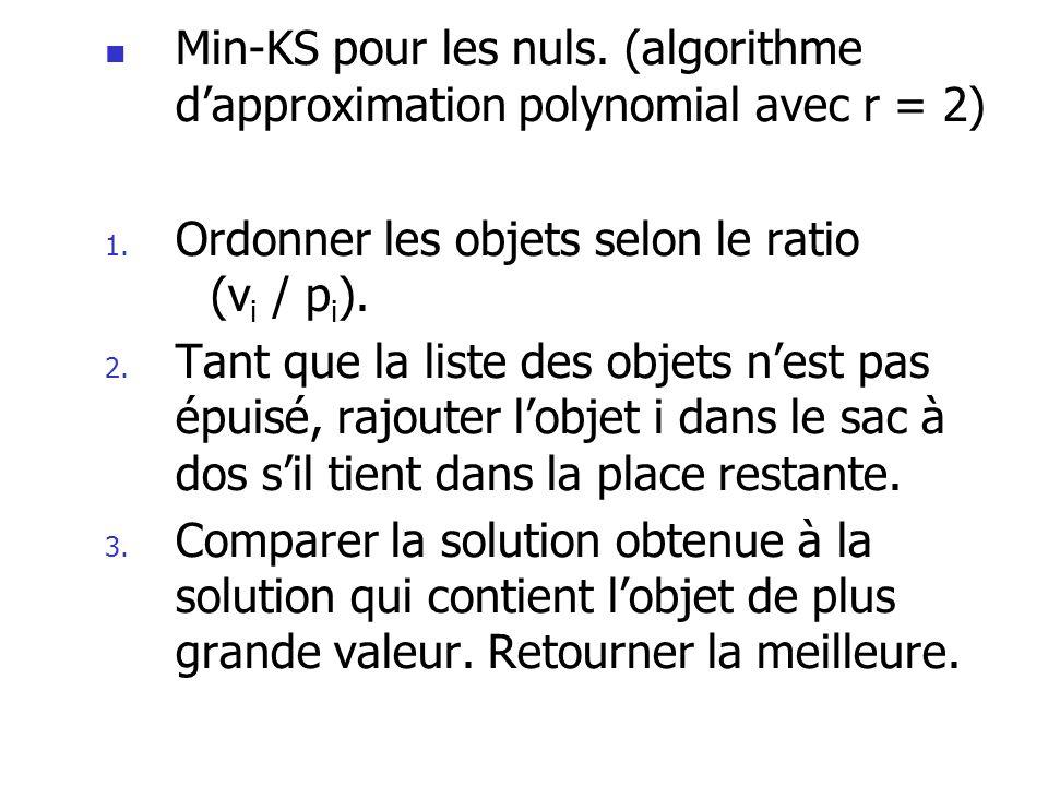  Min-KS pour les nuls. (algorithme d'approximation polynomial avec r = 2) 1. Ordonner les objets selon le ratio (v i / p i ). 2. Tant que la liste de