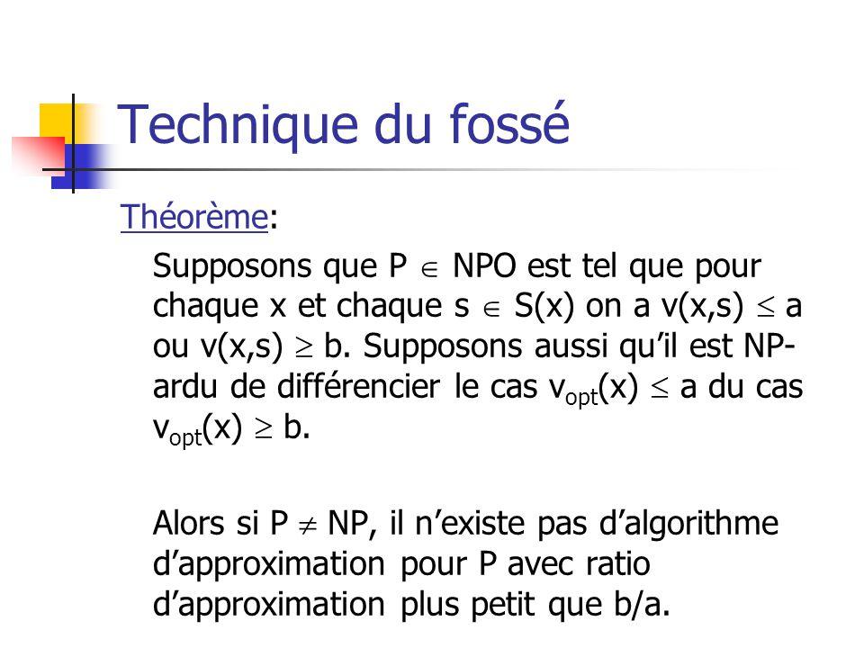 Technique du fossé Théorème: Supposons que P  NPO est tel que pour chaque x et chaque s  S(x) on a v(x,s)  a ou v(x,s)  b. Supposons aussi qu'il e