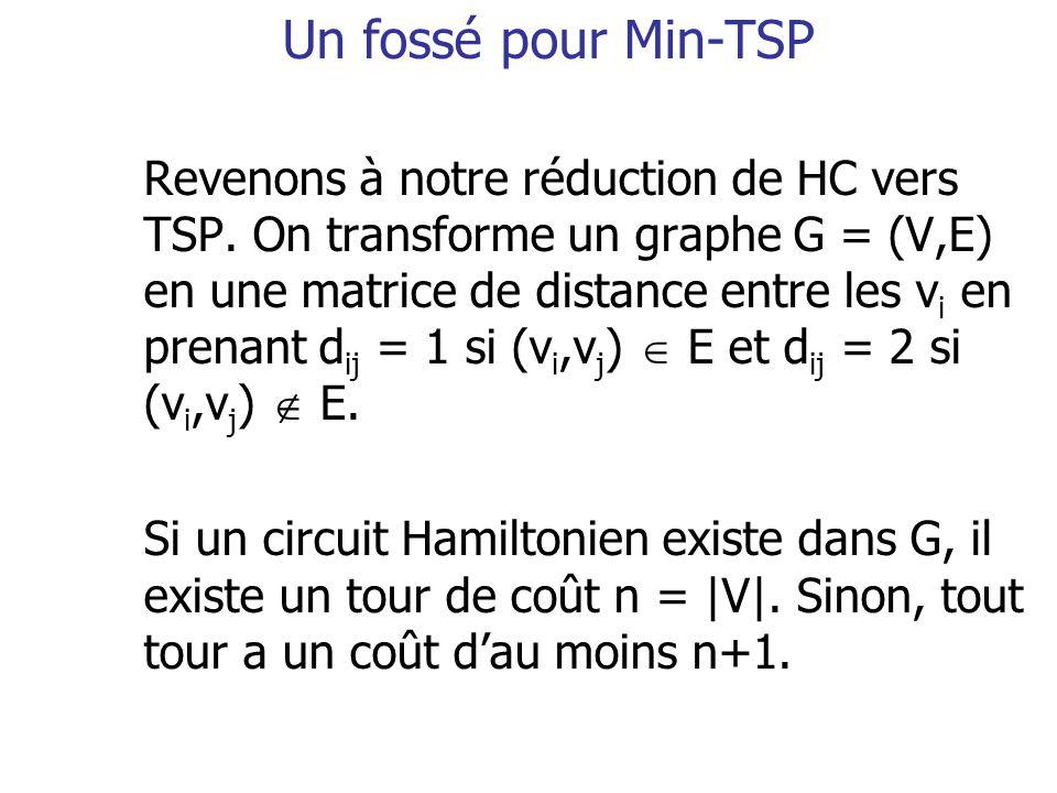 Un fossé pour Min-TSP Revenons à notre réduction de HC vers TSP. On transforme un graphe G = (V,E) en une matrice de distance entre les v i en prenant