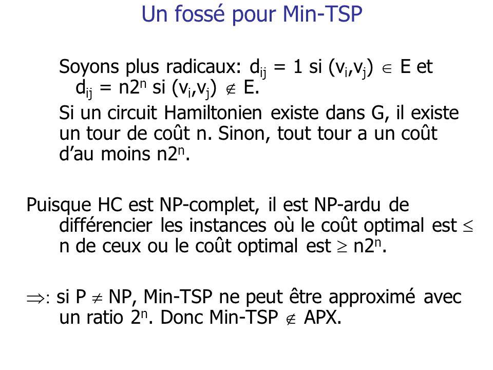Un fossé pour Min-TSP Soyons plus radicaux: d ij = 1 si (v i,v j )  E et d ij = n2 n si (v i,v j )  E. Si un circuit Hamiltonien existe dans G, il e