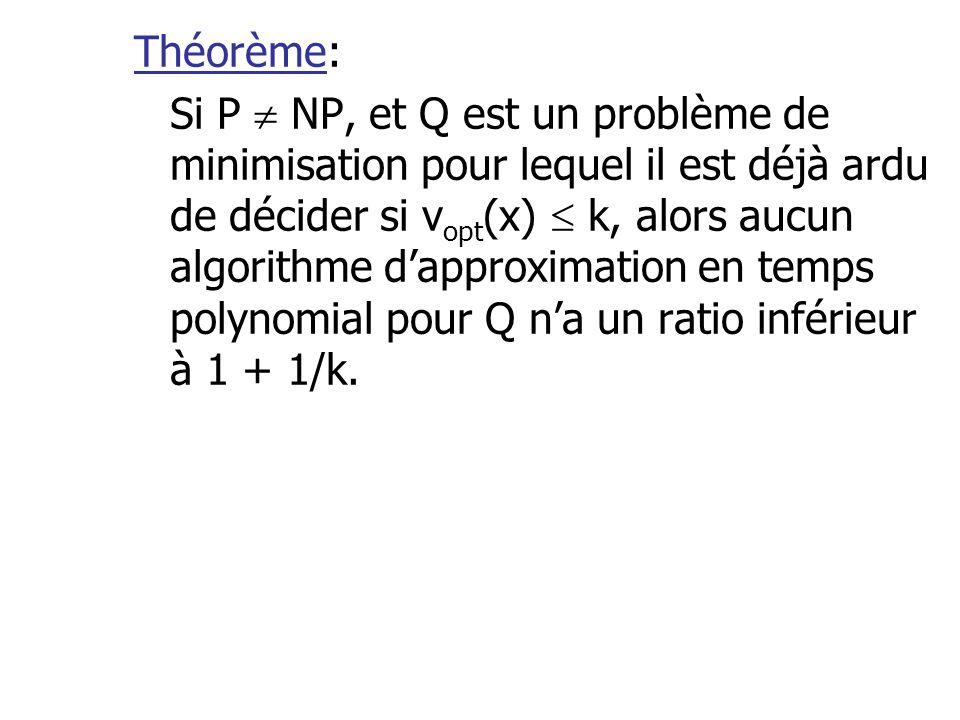 Théorème: Si P  NP, et Q est un problème de minimisation pour lequel il est déjà ardu de décider si v opt (x)  k, alors aucun algorithme d'approxima