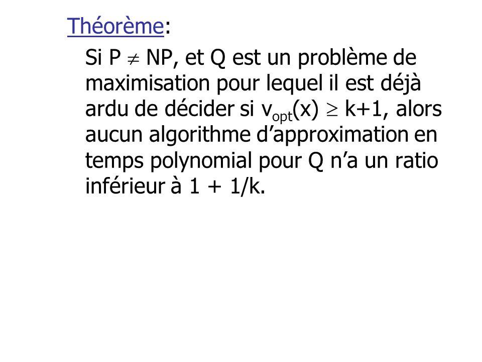 Théorème: Si P  NP, et Q est un problème de maximisation pour lequel il est déjà ardu de décider si v opt (x)  k+1, alors aucun algorithme d'approxi