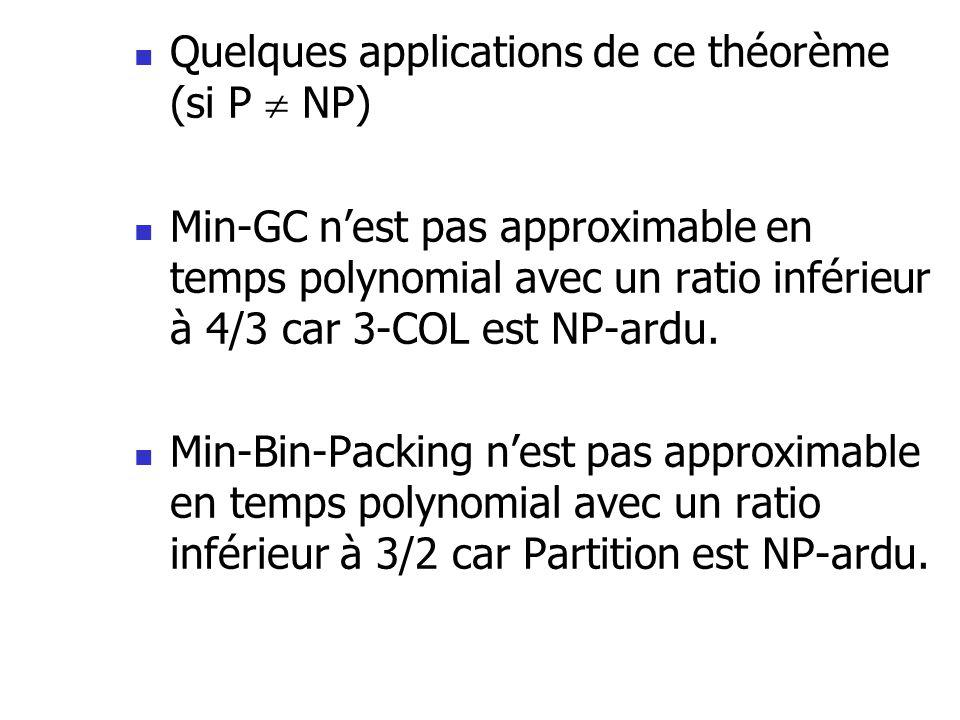  Quelques applications de ce théorème (si P  NP)  Min-GC n'est pas approximable en temps polynomial avec un ratio inférieur à 4/3 car 3-COL est NP-