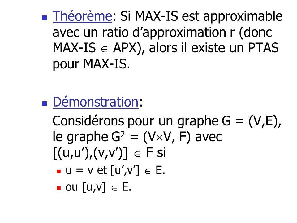  Théorème: Si MAX-IS est approximable avec un ratio d'approximation r (donc MAX-IS  APX), alors il existe un PTAS pour MAX-IS.  Démonstration: Cons