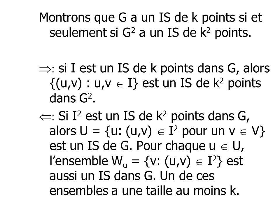 Montrons que G a un IS de k points si et seulement si G 2 a un IS de k 2 points.  si I est un IS de k points dans G, alors {(u,v) : u,v  I} est un