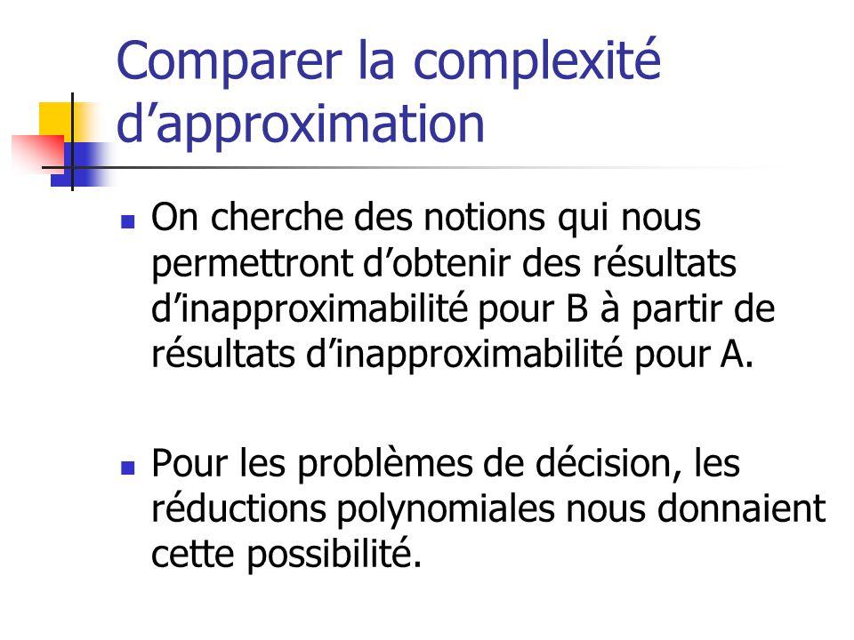 Comparer la complexité d'approximation  On cherche des notions qui nous permettront d'obtenir des résultats d'inapproximabilité pour B à partir de ré