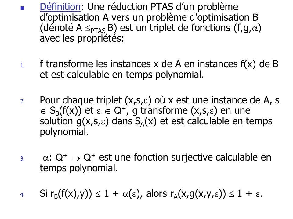  Définition: Une réduction PTAS d'un problème d'optimisation A vers un problème d'optimisation B (dénoté A  PTAS B) est un triplet de fonctions (f,g
