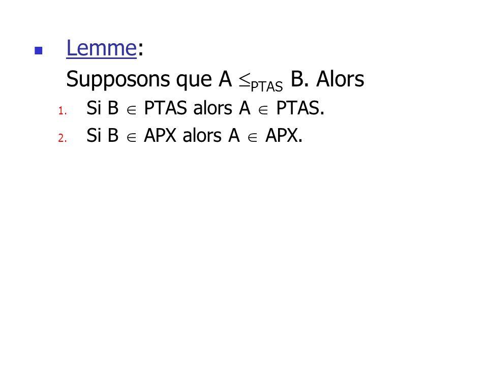  Lemme: Supposons que A  PTAS B. Alors 1. Si B  PTAS alors A  PTAS. 2. Si B  APX alors A  APX.