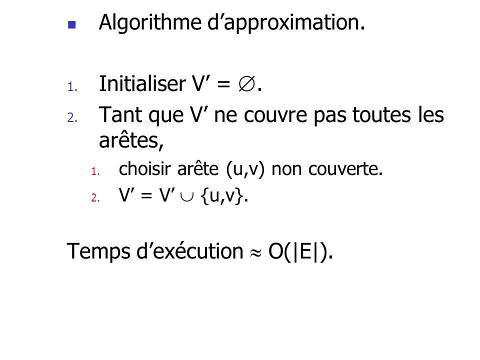  Algorithme d'approximation. 1. Initialiser V' = . 2. Tant que V' ne couvre pas toutes les arêtes, 1. choisir arête (u,v) non couverte. 2. V' = V' 