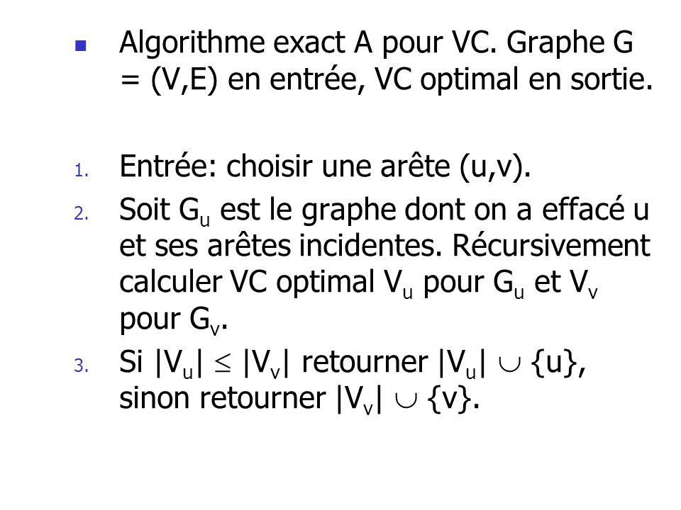 Algorithme exact A pour VC. Graphe G = (V,E) en entrée, VC optimal en sortie. 1. Entrée: choisir une arête (u,v). 2. Soit G u est le graphe dont on