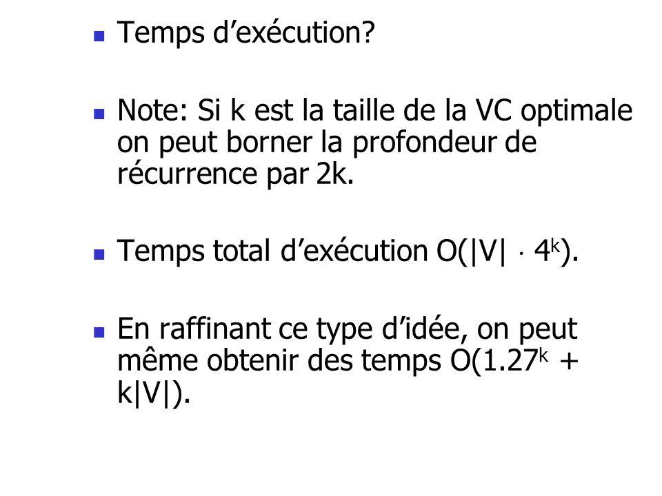  Temps d'exécution?  Note: Si k est la taille de la VC optimale on peut borner la profondeur de récurrence par 2k.  Temps total d'exécution O(|V| 