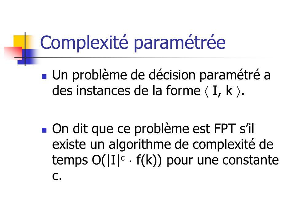 Complexité paramétrée  Un problème de décision paramétré a des instances de la forme  I, k .  On dit que ce problème est FPT s'il existe un algori