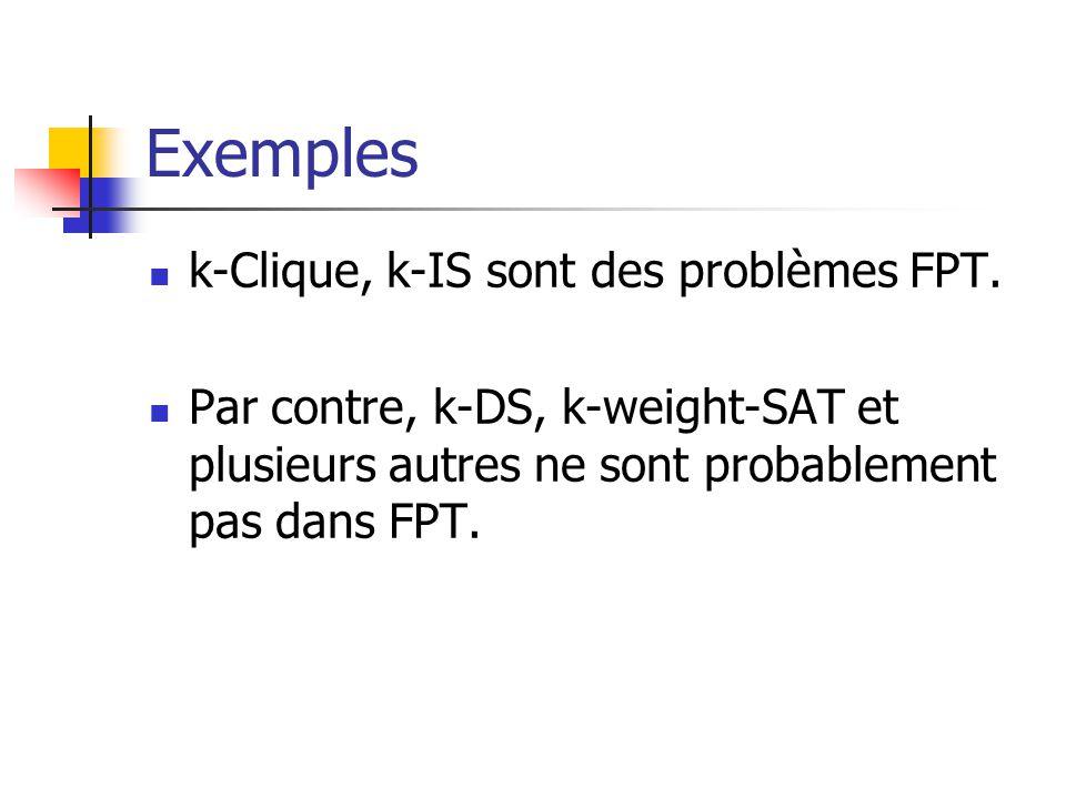 Exemples  k-Clique, k-IS sont des problèmes FPT.  Par contre, k-DS, k-weight-SAT et plusieurs autres ne sont probablement pas dans FPT.