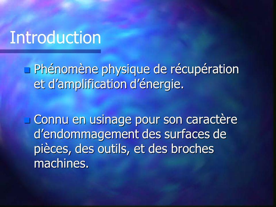 Introduction n Phénomène physique de récupération et d'amplification d'énergie.