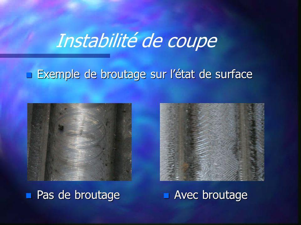 Instabilité de coupe n Exemple de broutage sur l'état de surface n Pas de broutage n Avec broutage