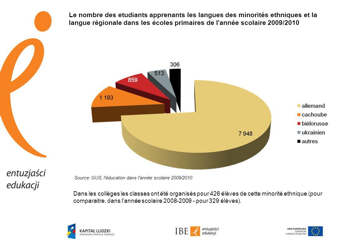 Le nombre des etudiants apprenants les langues des minorités ethniques et la langue régionale dans les écoles primaires de l année scolaire 2009/2010 Dans les collèges les classes ont été organisés pour 426 élèves de cette minorité ethnique (pour comparaitre, dans l année scolaire 2008-2009 - pour 329 élèves).