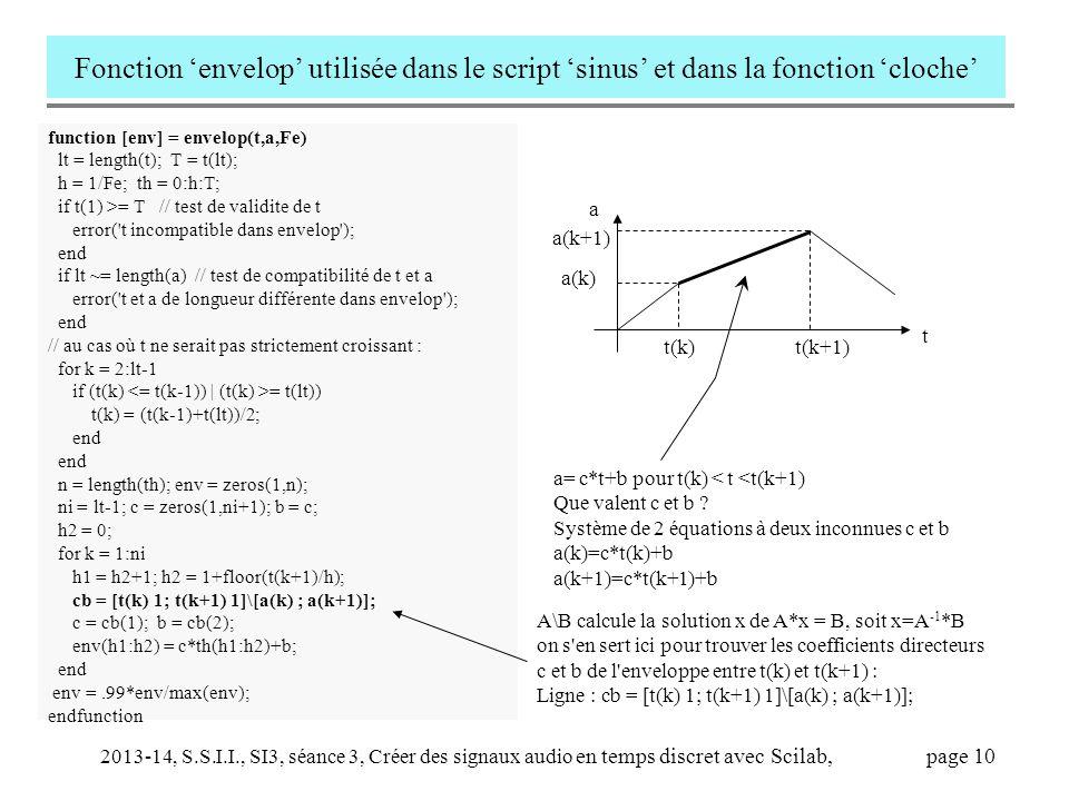 2013-14, S.S.I.I., SI3, séance 3, Créer des signaux audio en temps discret avec Scilab, page 10 Fonction 'envelop' utilisée dans le script 'sinus' et