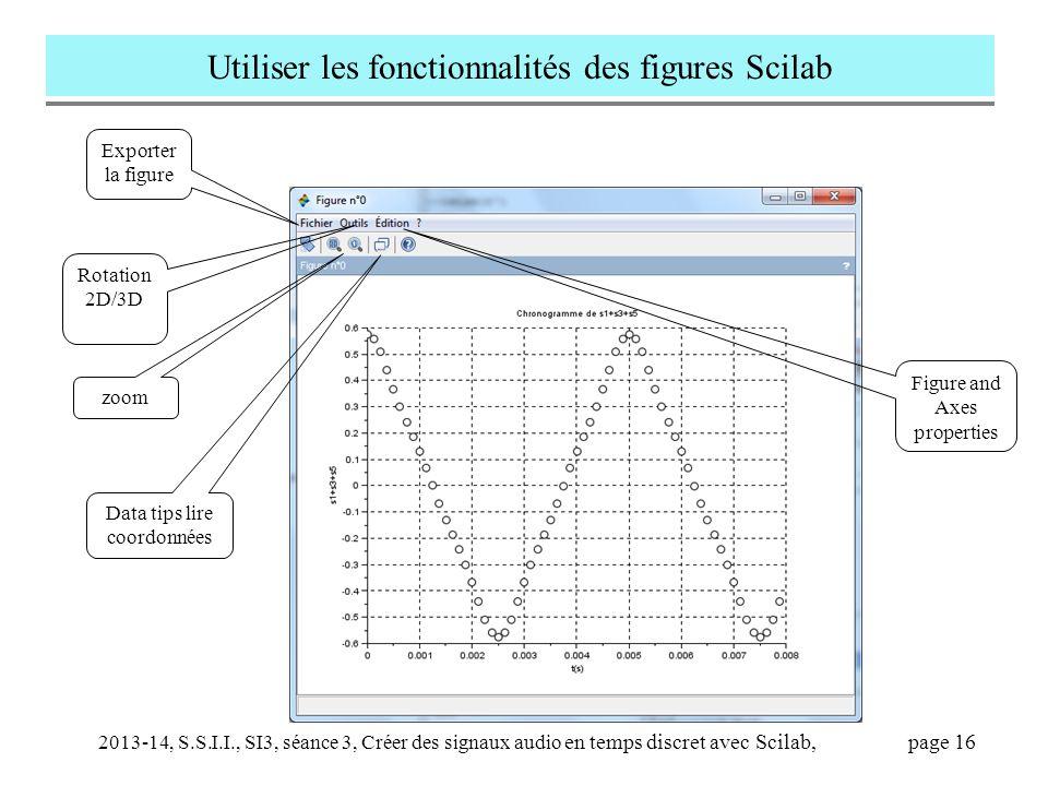 2013-14, S.S.I.I., SI3, séance 3, Créer des signaux audio en temps discret avec Scilab, page 16 Utiliser les fonctionnalités des figures Scilab Export