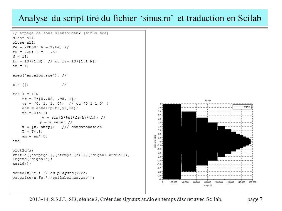 2013-14, S.S.I.I., SI3, séance 3, Créer des signaux audio en temps discret avec Scilab, page 8 function s = cloche(f1,T,Fe) // s = cloche(f1,T,Fe) // imitation d une cloche // f1 = fréquence fondamentale // Fe = fréquence d'échantillonnage // T = durée du son //--------------------------------------------- h = 1/Fe; th = 0:h:T; f = f1*[0.5 1 1.188 1.530 2.0000 2.470 2.607 2.650 2.991...