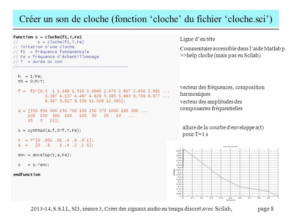 2013-14, S.S.I.I., SI3, séance 3, Créer des signaux audio en temps discret avec Scilab, page 9 Analyser de la fonction 'synthad' du fichier 'synthad.sce' cumul des harmoniques décrits dans les vecteurs a : amplitude, f : fréquence et p : phase maximum de s ramené à 0.99 en valeur absolue function s = synthad(a,f,p,T,Fe) // s = synthad(a,f,p,T,Fe) // synthese additive // cette fonction cree un son de duree T, // compose des partiels f(n), d amplitude a(n) // et de phase a l origine p(n).
