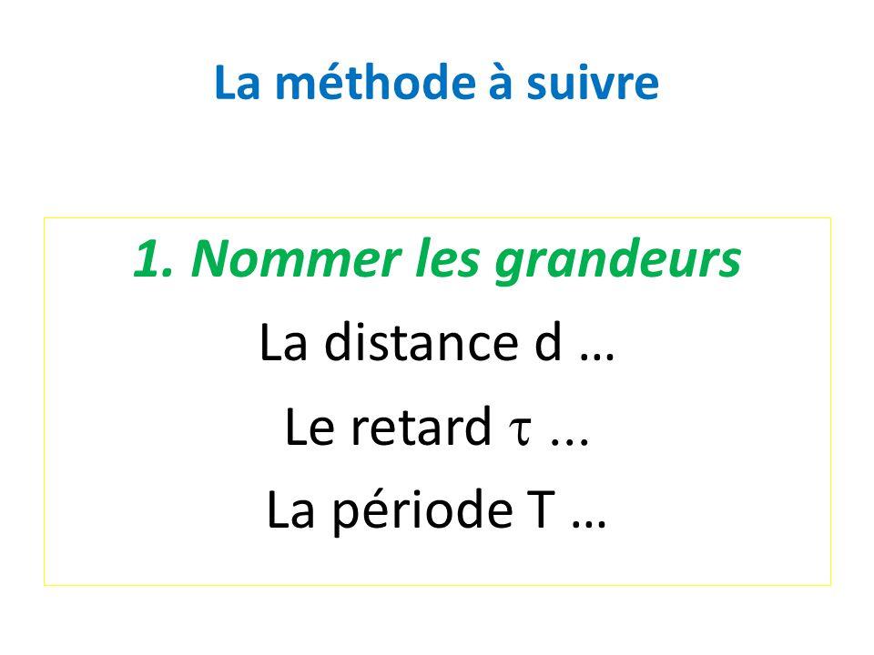 La méthode à suivre 1. Nommer les grandeurs La distance d … Le retard  La période T …
