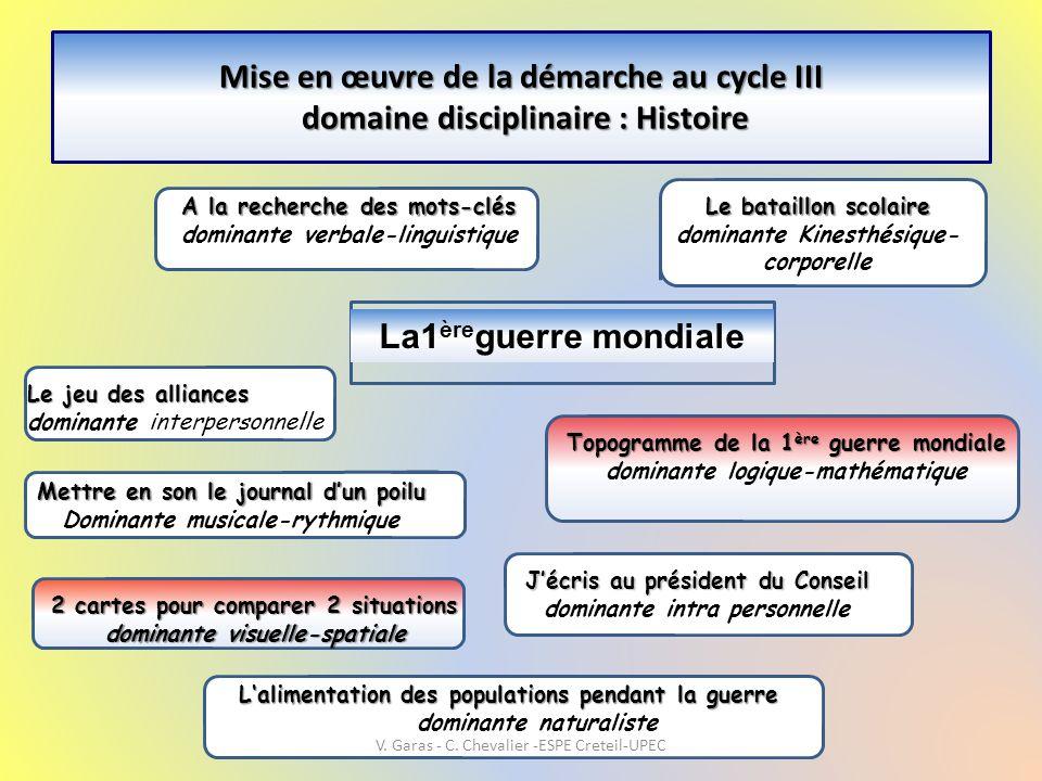 Mise en œuvre de la démarche au cycle III domaine disciplinaire : Histoire La1 ère guerre mondiale A la recherche des mots-clés dominante verbale-ling