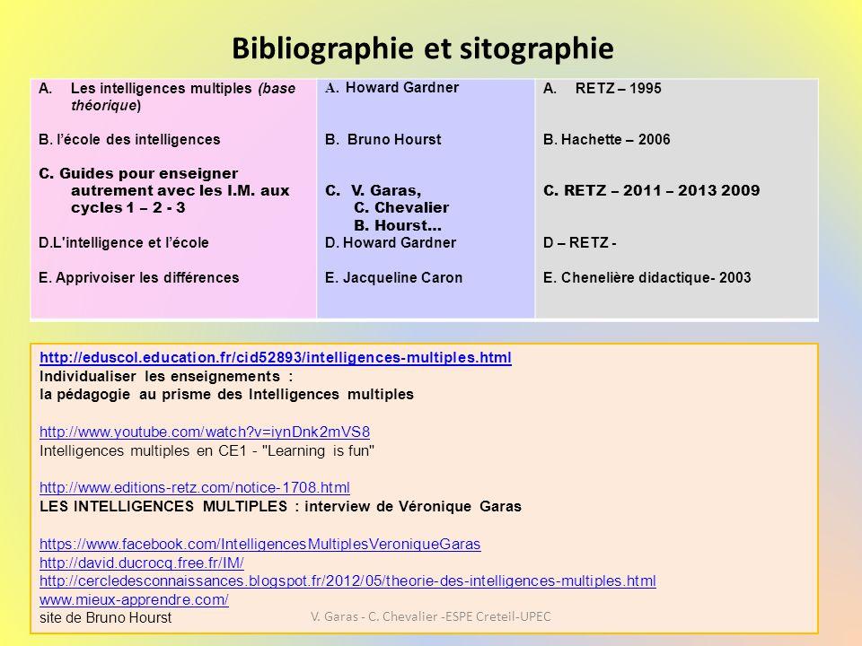 Bibliographie et sitographie A.Les intelligences multiples (base théorique) B. l'école des intelligences C. Guides pour enseigner autrement avec les I