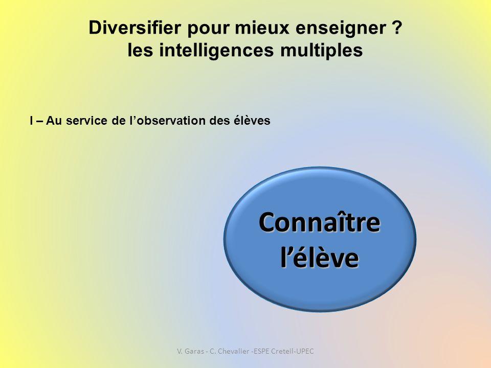 Diversifier pour mieux enseigner ? les intelligences multiples Connaître l'élève I – Au service de l'observation des élèves V. Garas - C. Chevalier -E