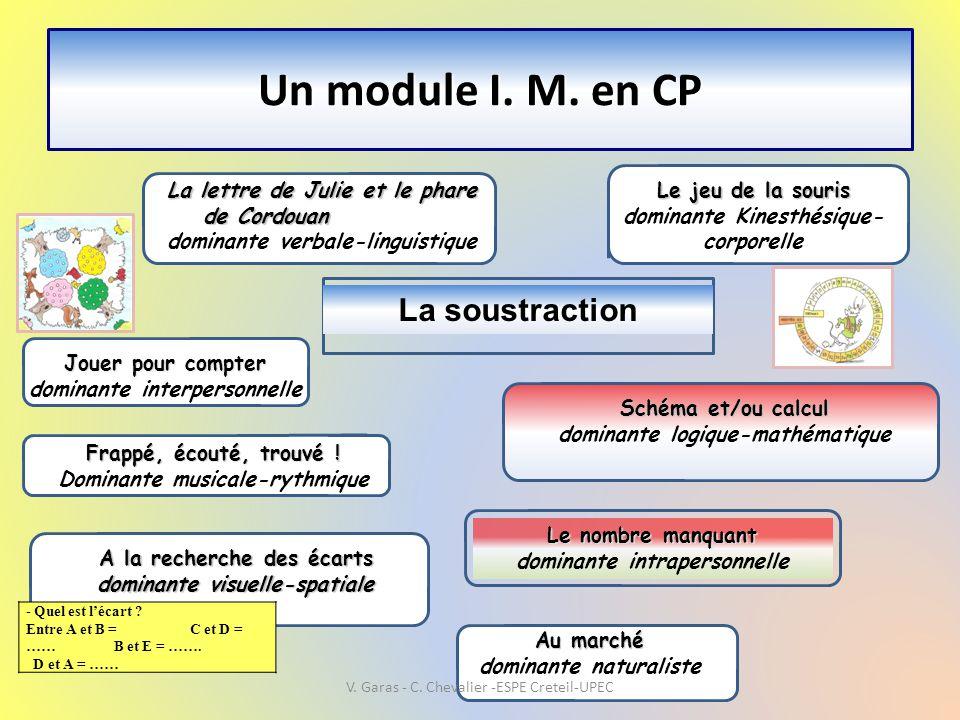 Un module I. M. en CP La soustraction La lettre de Julie et le phare de Cordouan dominante verbale-linguistique Le jeu de la souris dominante Kinesthé