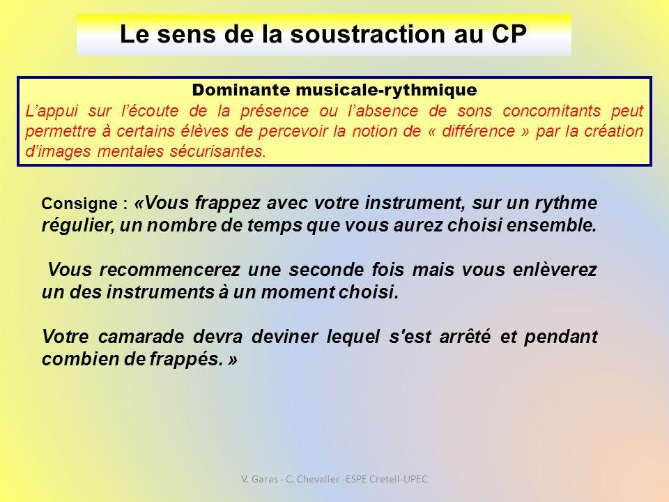 Le sens de la soustraction au CP Consigne : «Vous frappez avec votre instrument, sur un rythme régulier, un nombre de temps que vous aurez choisi ense