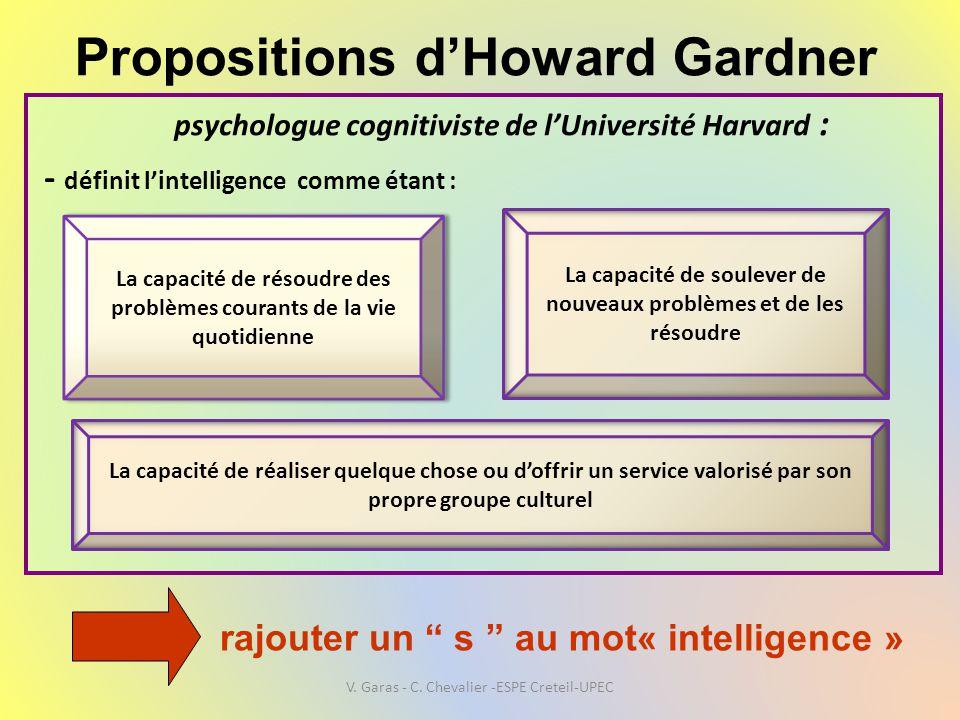 Propositions d'Howard Gardner psychologue cognitiviste de l'Université Harvard : - définit l'intelligence comme étant : La capacité de résoudre des pr