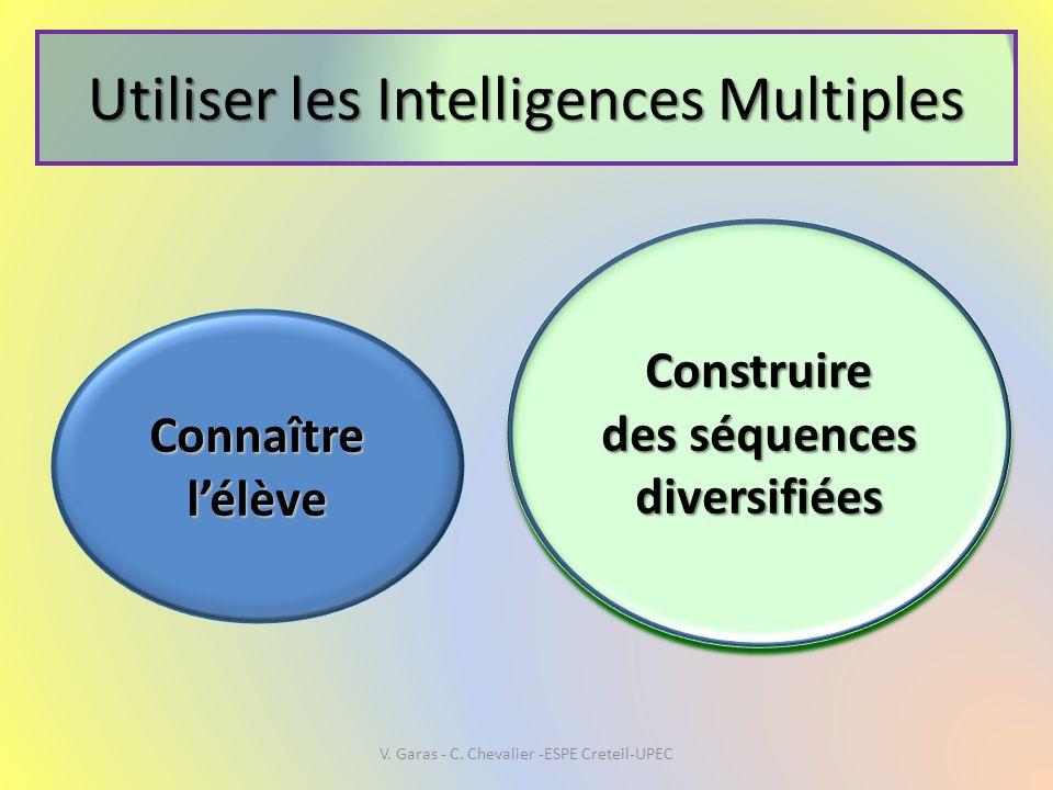 Utiliser les Intelligences Multiples Connaître l'élève Construire des séquences diversifiées Construire V. Garas - C. Chevalier -ESPE Creteil-UPEC