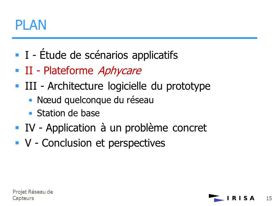 Projet Réseau de Capteurs 15 PLAN  I - Étude de scénarios applicatifs  II - Plateforme Aphycare  III - Architecture logicielle du prototype •Nœud q