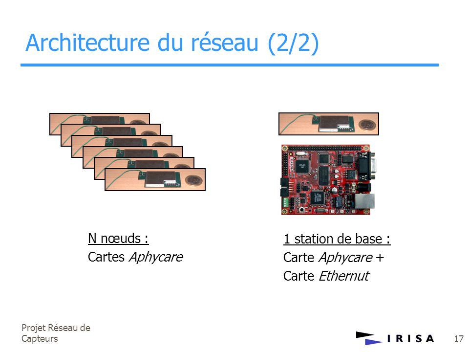 Projet Réseau de Capteurs 17 Architecture du réseau (2/2) N nœuds : Cartes Aphycare 1 station de base : Carte Aphycare + Carte Ethernut