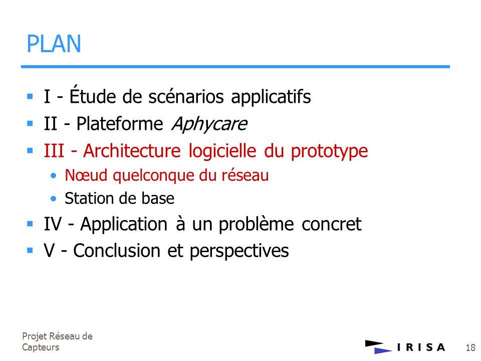 Projet Réseau de Capteurs 18 PLAN  I - Étude de scénarios applicatifs  II - Plateforme Aphycare  III - Architecture logicielle du prototype •Nœud q