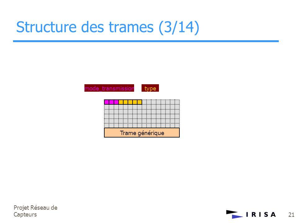Projet Réseau de Capteurs 21 mode_transmissiontype Structure des trames (3/14) Trame générique