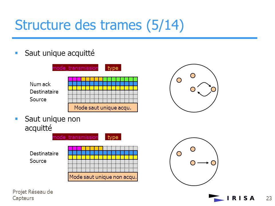 Projet Réseau de Capteurs 23 Structure des trames (5/14)  Saut unique acquitté  Saut unique non acquitté mode_transmissiontype Mode saut unique acqu
