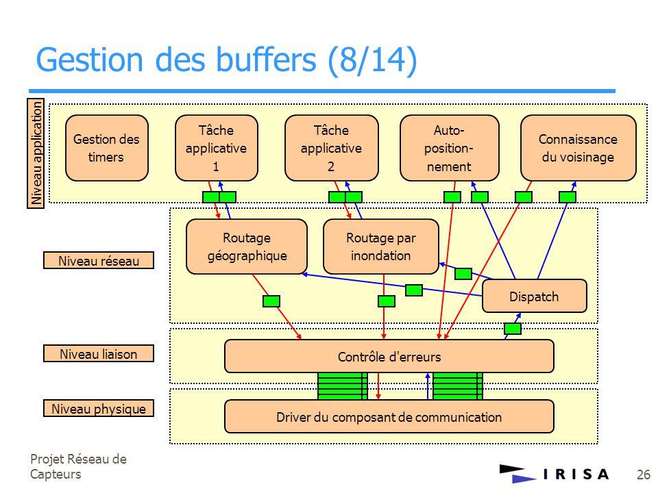 Projet Réseau de Capteurs 26 Niveau physique Niveau liaison Niveau réseau Niveau application Gestion des timers Tâche applicative 1 Tâche applicative