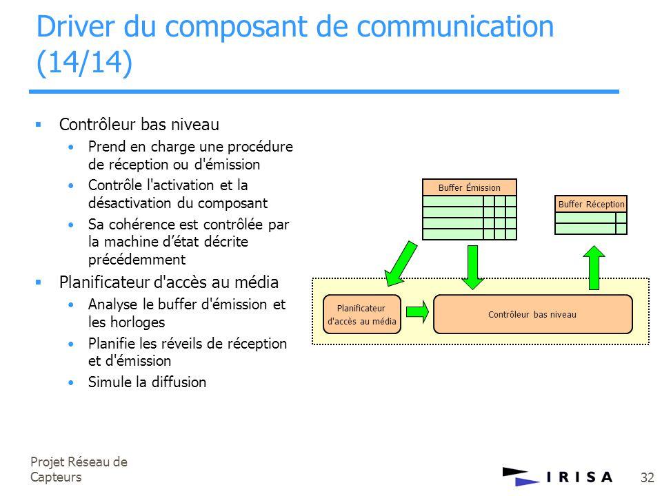 Projet Réseau de Capteurs 32  Contrôleur bas niveau •Prend en charge une procédure de réception ou d'émission •Contrôle l'activation et la désactivat