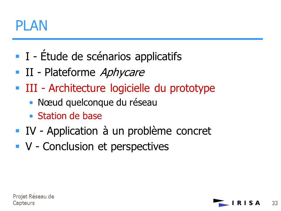 Projet Réseau de Capteurs 33 PLAN  I - Étude de scénarios applicatifs  II - Plateforme Aphycare  III - Architecture logicielle du prototype •Nœud q